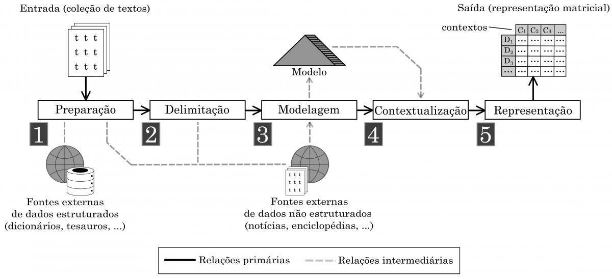 arquitetura-tecnica-cirt 5